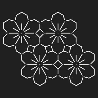 Stencil - Flowers